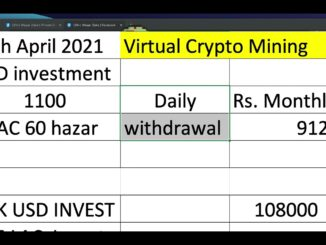 Virtual Mining Machines | Virtual Crypto Mining Machines | Cryptocurrency in Pakistan
