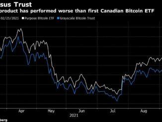 Cathie Wood's Ark Grants Itself Power to Buy Canada Bitcoin ETFs